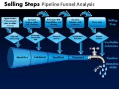 PowerPoint Templates Growth Pipeline Funnel Ppt Layouts