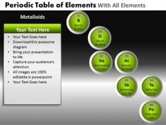 PowerPoint Templates Leadership Periodic Table Ppt Designs