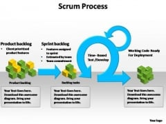 PowerPoint Templates Leadership Scrum Process Ppt Designs