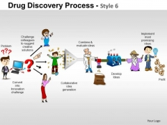 PowerPoint Templates Marketing Drug Discovery Ppt Designs