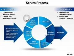 PowerPoint Templates Marketing High Level Scrum Ppt Slides