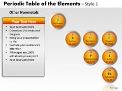 PowerPoint Templates Marketing Periodic Table Ppt Template