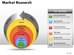 PowerPoint Templates Onion Diagram Venn Ppt Designs
