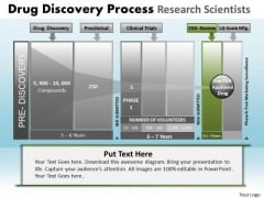 PowerPoint Templates Process Drug Discovery Ppt Layout