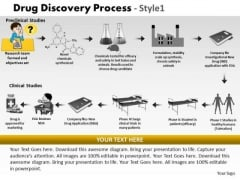 PowerPoint Templates Process Drug Discovery Ppt Templates