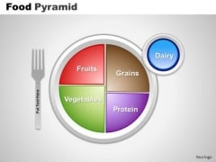 PowerPoint Templates Process Food Pyramid Ppt Templates