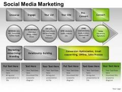 PowerPoint Templates Sales Social Media Marketing Ppt Slides