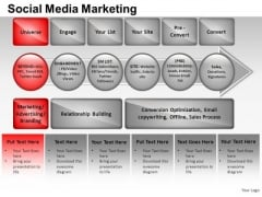 PowerPoint Templates Sales Social Media Marketing Ppt Themes