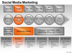 PowerPoint Templates Strategy Social Media Marketing Ppt Themes