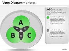 PowerPoint Templates Strategy Venn Diagram Ppt Slides