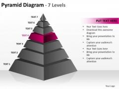 PowerPoint Templates Success Cone Diagram Ppt Slides