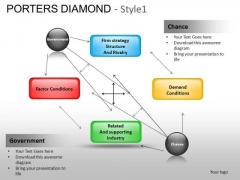 PowerPoint Templates Success Porters Diamond Ppt Themes