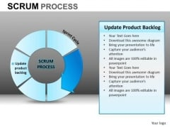 PowerPoint Theme Business Growth Scrum Process Ppt Process