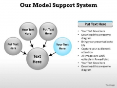 PowerPoint Theme Chart Model Support Ppt Design