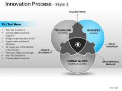 PowerPoint Theme Company Innovation Process Ppt Slide