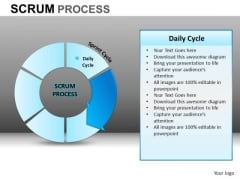 PowerPoint Theme Company Success Scrum Process Ppt Process