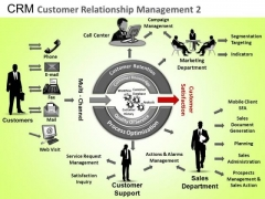 PowerPoint Theme Corporate Growth Crm Customer Relationship Ppt Slide