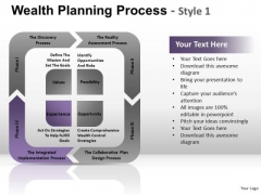 PowerPoint Theme Corporate Growth Wealth Planning Process Ppt Slide Designs