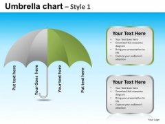 PowerPoint Theme Corporate Strategy Umbrella Chart Ppt Process