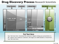 PowerPoint Theme Download Drug Discovery Ppt Slidelayout