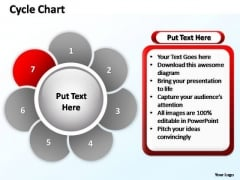 PowerPoint Theme Editable Cycle Chart  Ppt Backgrounds