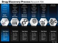 PowerPoint Theme Editable Drug Discovery Ppt Layouts