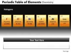PowerPoint Theme Editable Periodic Table Ppt Design