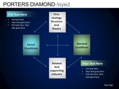 PowerPoint Theme Executive Leadership Porters Diamond Ppt Slidelayout
