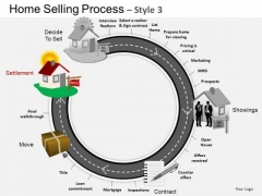 PowerPoint Theme Growth Home Selling Ppt Design