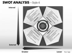PowerPoint Theme Growth Swot Analysis Ppt Layouts