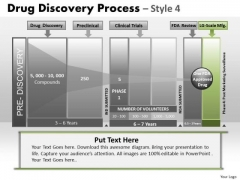 PowerPoint Theme Process Drug Discovery Ppt Presentation