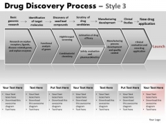 PowerPoint Theme Sales Drug Discovery Ppt Slides