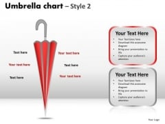PowerPoint Theme Sales Umbrella Chart Ppt Layout