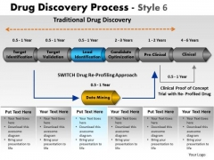 PowerPoint Themes Business Drug Discovery Ppt Layouts