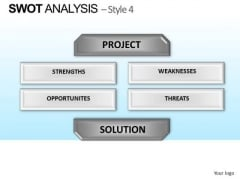 PowerPoint Themes Business Education Swot Analysis Ppt Theme
