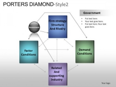PowerPoint Themes Business Porters Diamond Ppt Slides