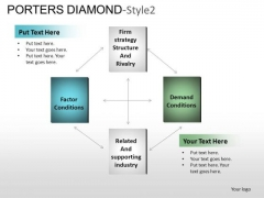 PowerPoint Themes Business Porters Diamond Ppt Templates