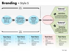 PowerPoint Themes Business Success Branding Ppt Designs