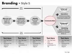 PowerPoint Themes Business Success Branding Ppt Presentation
