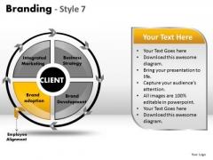 PowerPoint Themes Business Success Branding Ppt Template