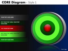 PowerPoint Themes Business Success Core Diagram Ppt Templates