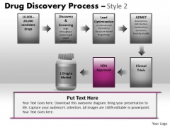 PowerPoint Themes Business Success Drug Discovery Process Ppt Designs