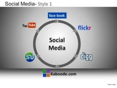 PowerPoint Themes Business Success Social Media Ppt Templates