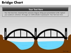 PowerPoint Themes Company Bridge Chart Ppt Process
