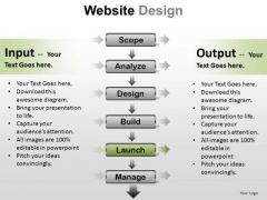 PowerPoint Themes Corporate Designs Website Design Ppt Designs