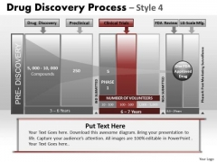PowerPoint Themes Diagram Drug Discovery Ppt Template