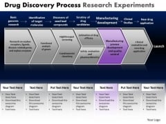PowerPoint Themes Download Drug Discovery Ppt Slides