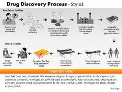 PowerPoint Themes Drug Discovery Process Editable Ppt Theme