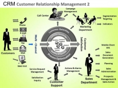 PowerPoint Themes Executive Growth Crm Customer Relationship Ppt Process
