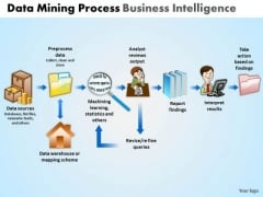 PowerPoint Themes Growth Data Mining Process Ppt Layouts